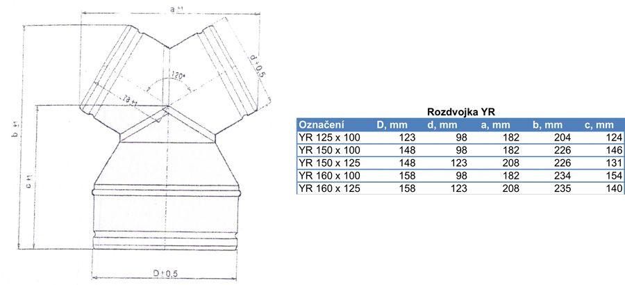 Redukční rozdvojka YR 125/2x100mm, pozink